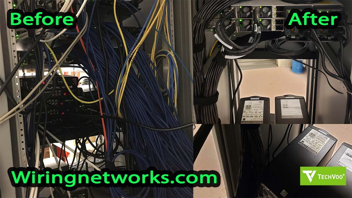 Structured Wire and Cable Server Rack Rooms